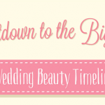 Wedding Beauty Timeline