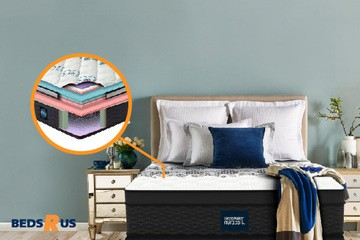 Beds R Us – Wetherill Park