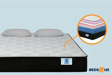Beds R Us – Roma
