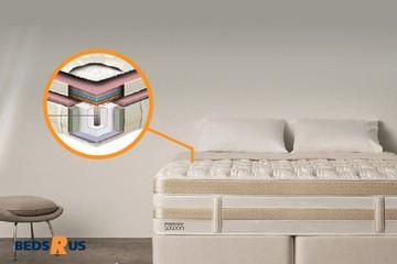 Beds R Us – Macgregor