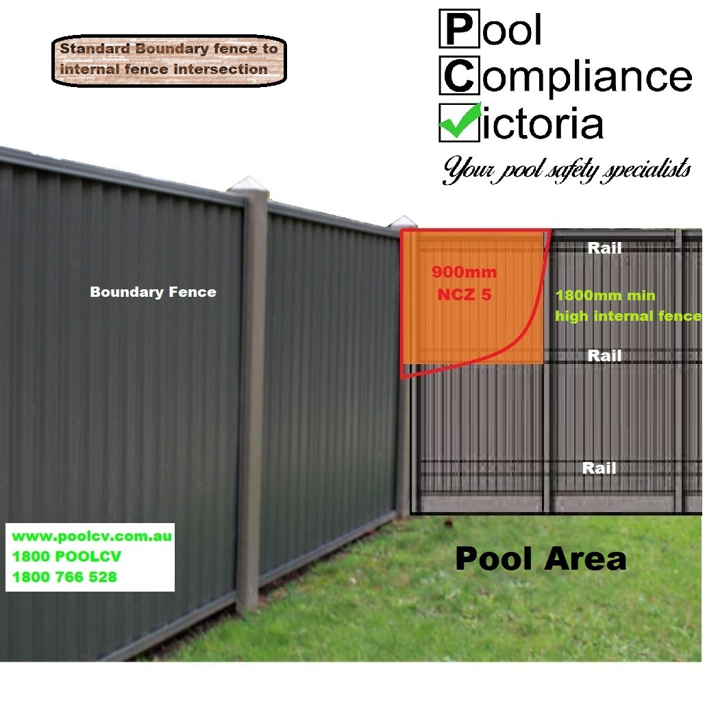 Pool Compliance Victoria – PoolCV